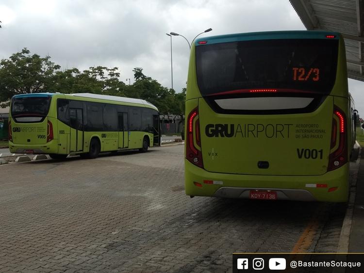 Ônibus gratuito entre Terminais do Aeroporto de Guarulhos - Estação de Trem